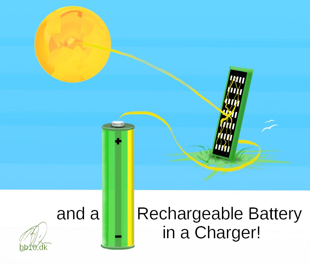Rechargeable Battery Solid Power