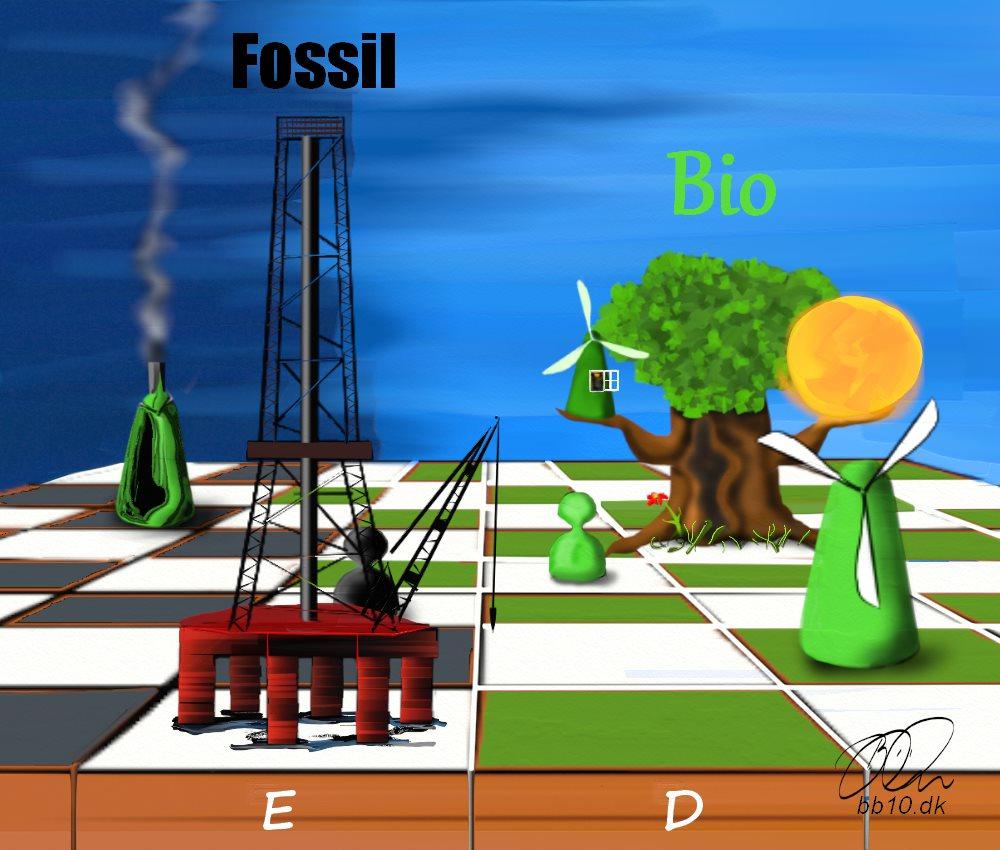 Clean Energy Renewable Energy